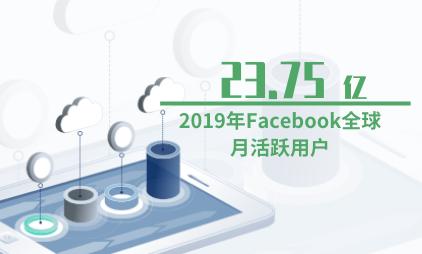 社交媒体行业数据分析:2019年Facebook全球月活跃用户达23.75亿