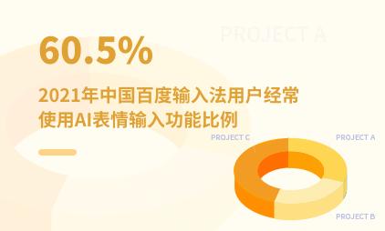 输入法行业数据分析:2021年中国60.5%百度输入法用户经常使用AI表情输入功能