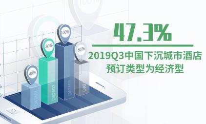 酒店行业数据分析:2019Q3中国47.3%下沉城市酒店预订类型为经济型