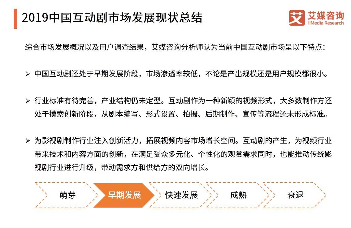 中国互动剧市场发展现状总结-艾媒咨询