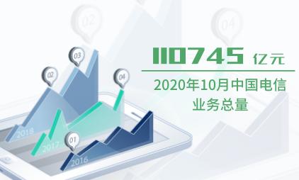 通信行业数据分析:2020年10月中国电信业务总量约为110745亿元