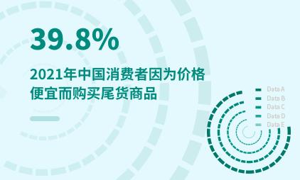 尾货商品行业数据分析:2021年中国39.8%消费者因价格便宜而购买尾货商品