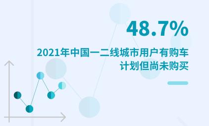 汽车行业数据分析:2021年中国48.7%一二线城市用户有购车计划但尚未购买