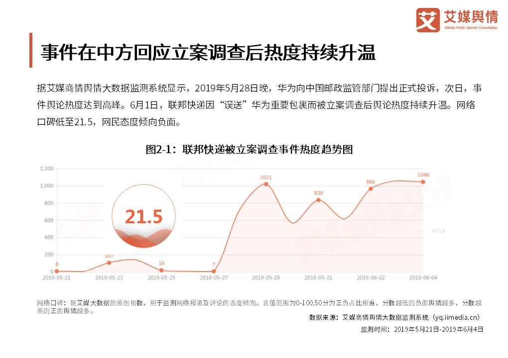 """""""送错""""华为包裹,联邦快递市值蒸发87亿元,外资企业应遵守中国法律"""