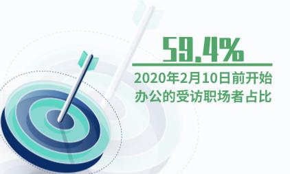 在线办公行业数据分析:2020年2月10日前开始办公的受访职场者占比达59.4%