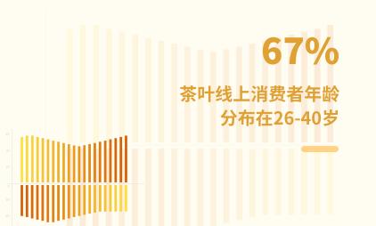 茶行业数据分析:2021年中国67%茶叶线上消费者年龄分布在26-40岁