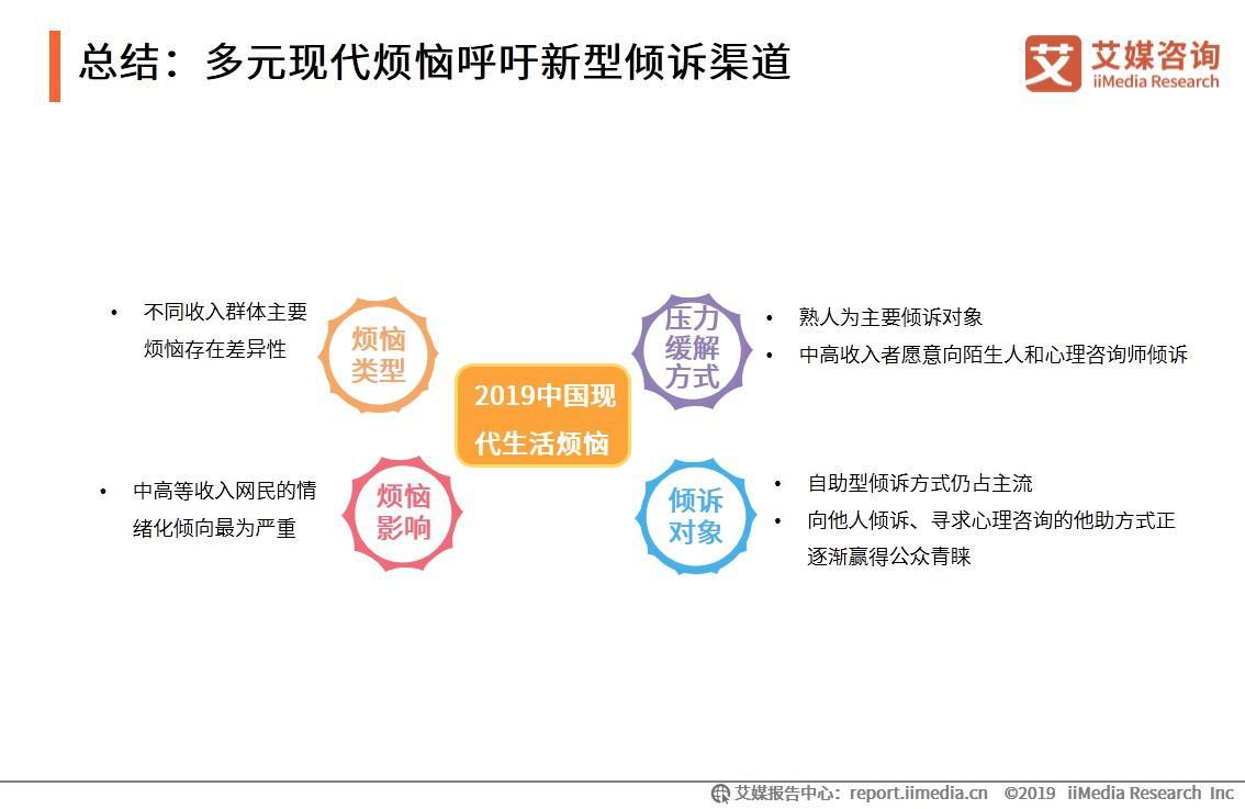 2019中国现代社会阶层生活烦恼来源及解决渠道发展趋势分析