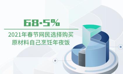 餐饮行业数据分析:2021年春节68.5%网民选择购买原材料自己烹饪年夜饭