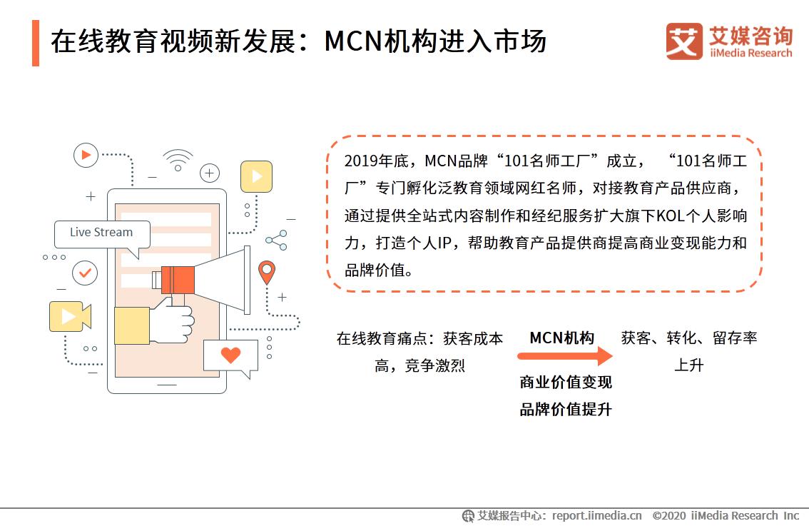 在线教育视频新发展:MCN机构进入市场