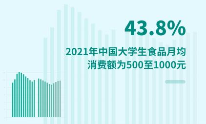 大学生群体消费数据分析:2021年中国43.8%大学生食品月均消费额为500至1000元