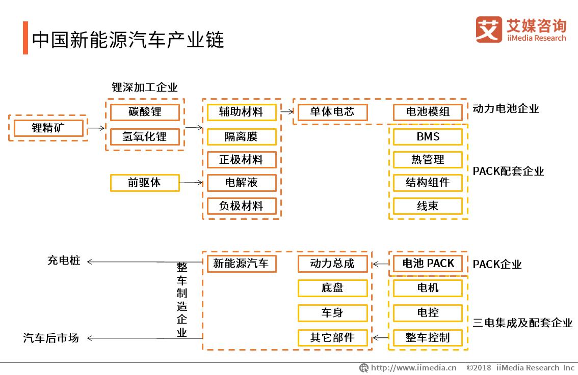 丰田计划加速发展新能源汽车,中国新能源汽车发展现状及趋势如何?