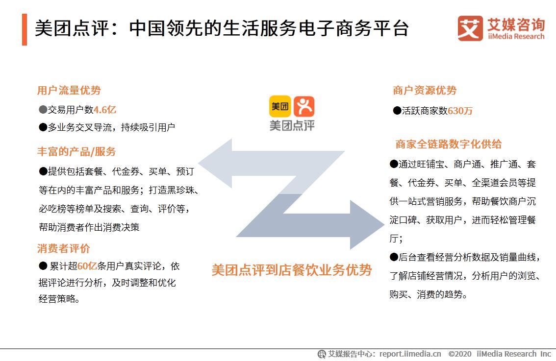 美团点评:中国领先的生活服务电子商务平台