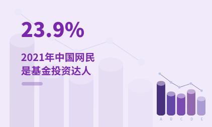 金融行业数据分析:2021年中国23.9%网民是基金投资达人
