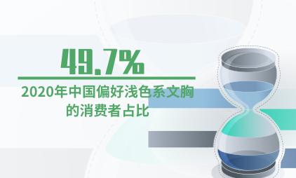 内衣行业数据分析:2020年中国偏好浅色系文胸的消费者占比49.7%