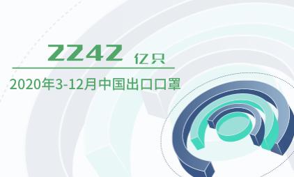 口罩行业数据分析:2020年3-12月中国出口口罩2242亿只