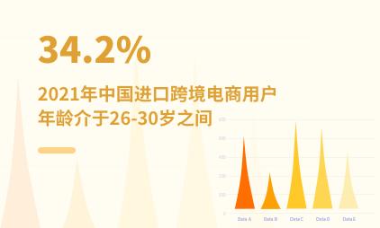 跨境电商行业数据分析:2021年中国34.2%进口跨境电商用户年龄介于26-30岁之间