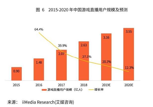 財報解讀丨虎牙第三季度營收22.651億元,直播付費模式漸成熟,收入超21億元