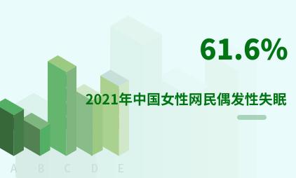 睡眠经济数据分析:2021年中国61.6%女性网民偶发性失眠