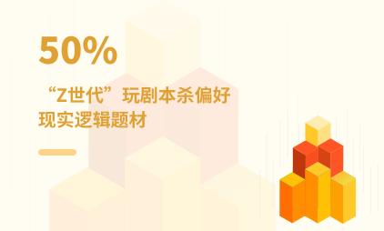 "Z世代群体数据分析:2021Q1中国50%""Z世代""玩剧本杀偏好现实逻辑题材"