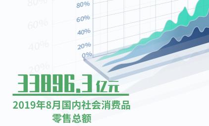 消费品行业数据分析:2019年8月国内社会消费品零售总额为33896.3亿元