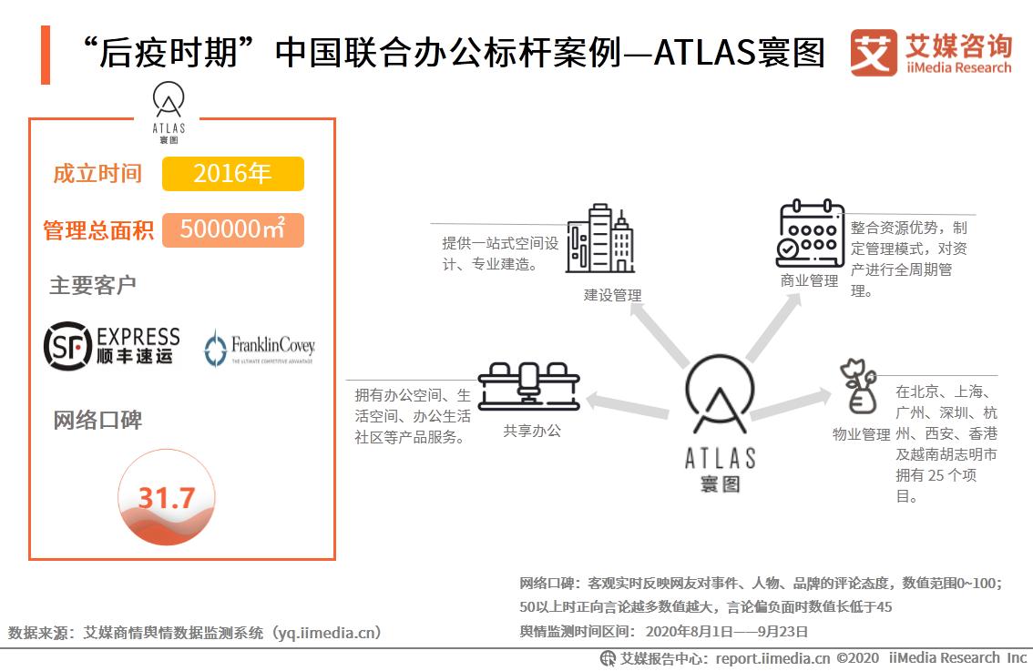 """""""后疫时期""""中国联合办公标杆案例—ATLAS寰图"""