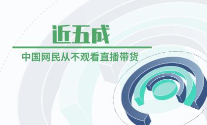 直播电商行业数据分析:近五成中国网民从不观看直播带货