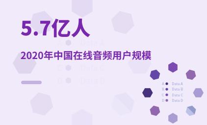 在线音乐行业数据分析:2020年中国在线音频用户规模为5.7亿人