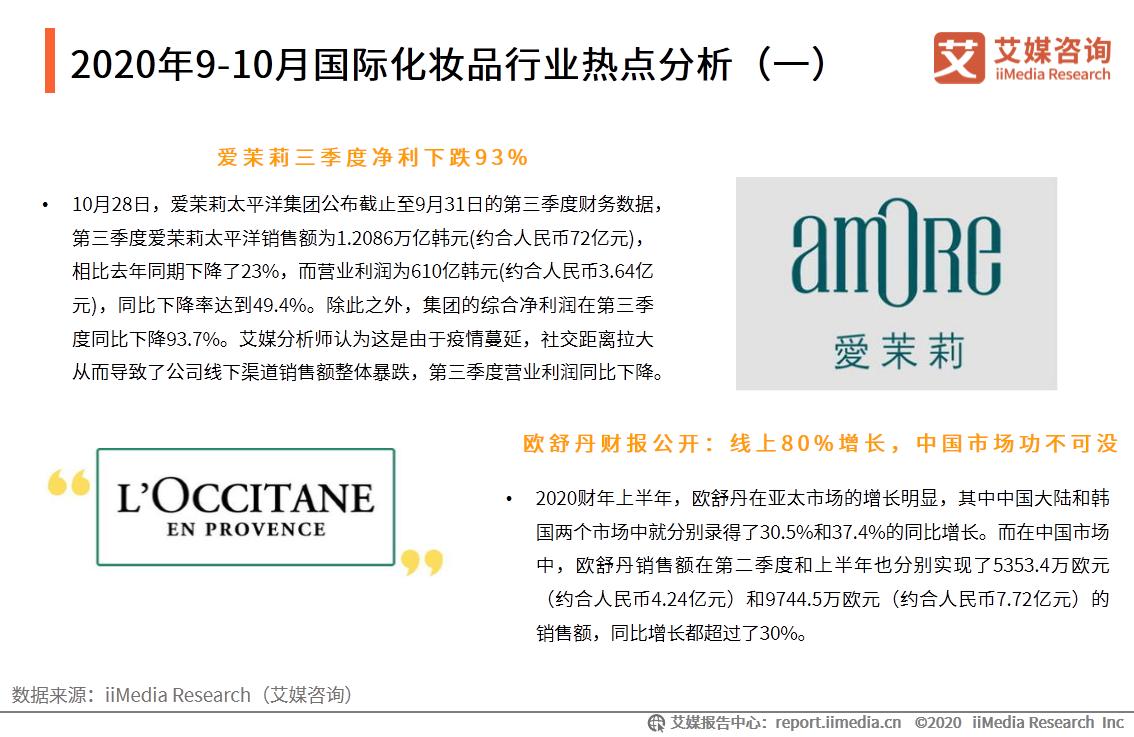 2020年9-10月国际化妆品行业热点分析(一)