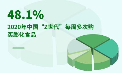 """食品行业数据分析:2020年中国48.1%""""Z世代""""每周多次购买膨化食品"""