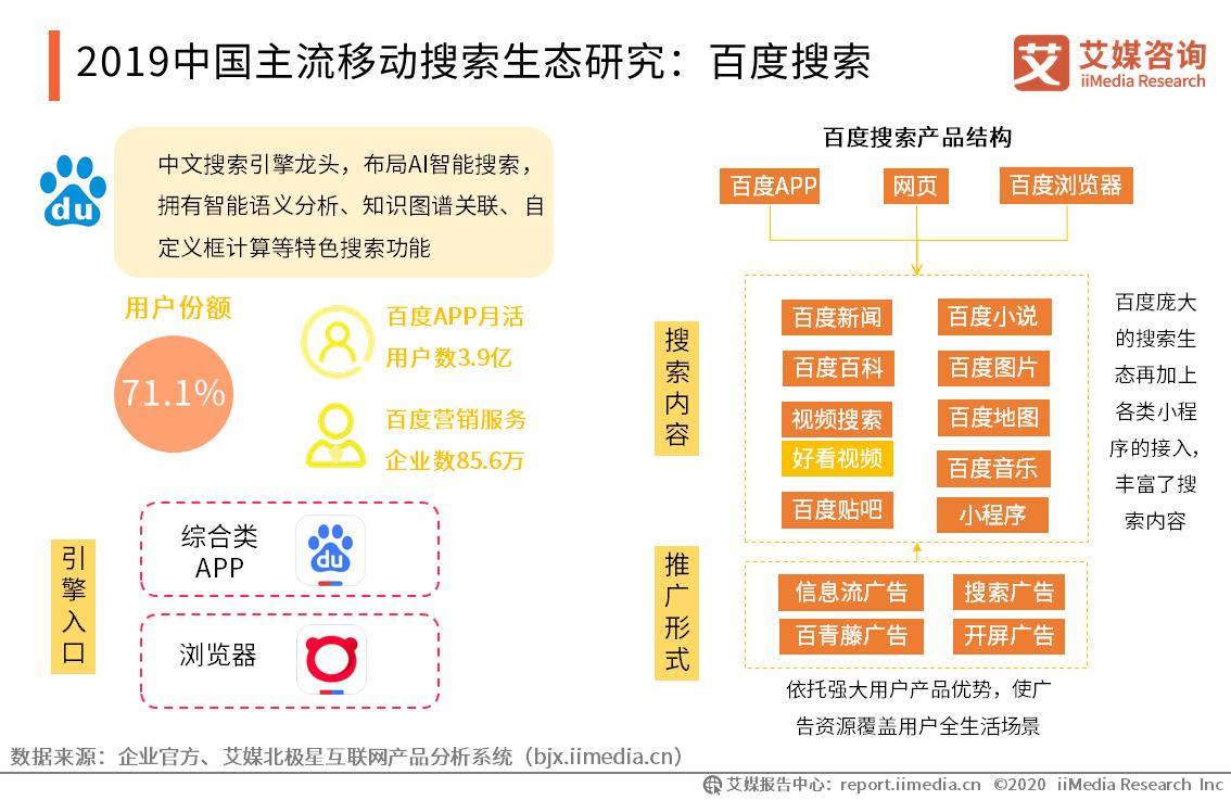 2019中国主流移动搜索生态研究:百度搜索