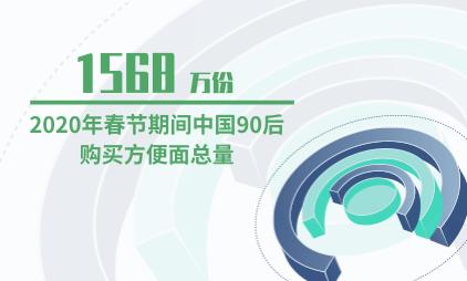 生鲜行业数据分析:2020年春节期间中国90后购买方便面总量达1568万份