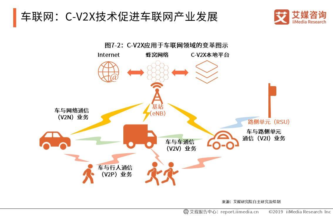 5G赋能智慧出行,中国联通与宝马合作,首个5G车联网项目进入实质阶段