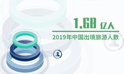 出境旅游行业数据分析:2019年中国出境旅游人数为1.68亿人
