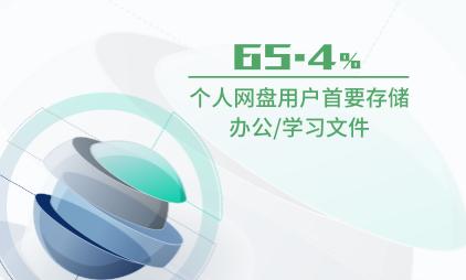 网盘行业数据分析:2020年中国65.4%个人网盘用户首要存储办公/学习文件