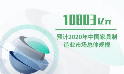 家具行业数据分析:2020年中国家具制造业市场总体规模将达10803亿元