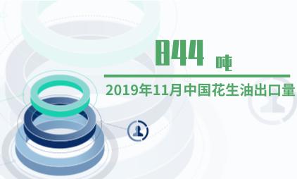 油料行业数据分析:2019年11月中国花生油出口量为844吨