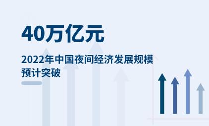 夜间经济行业数据分析:2022年中国夜间经济发展规模将突破40万亿元