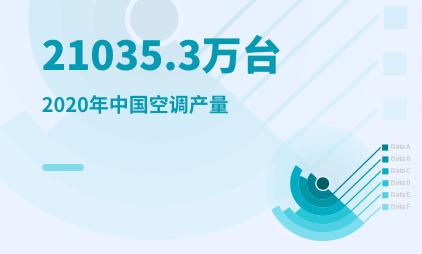 家电行业数据分析:2020年中国空调产量达21035.3万台