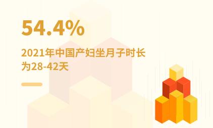 母婴行业数据分析:2021年中国54.4%产妇坐月子时长为28-42天