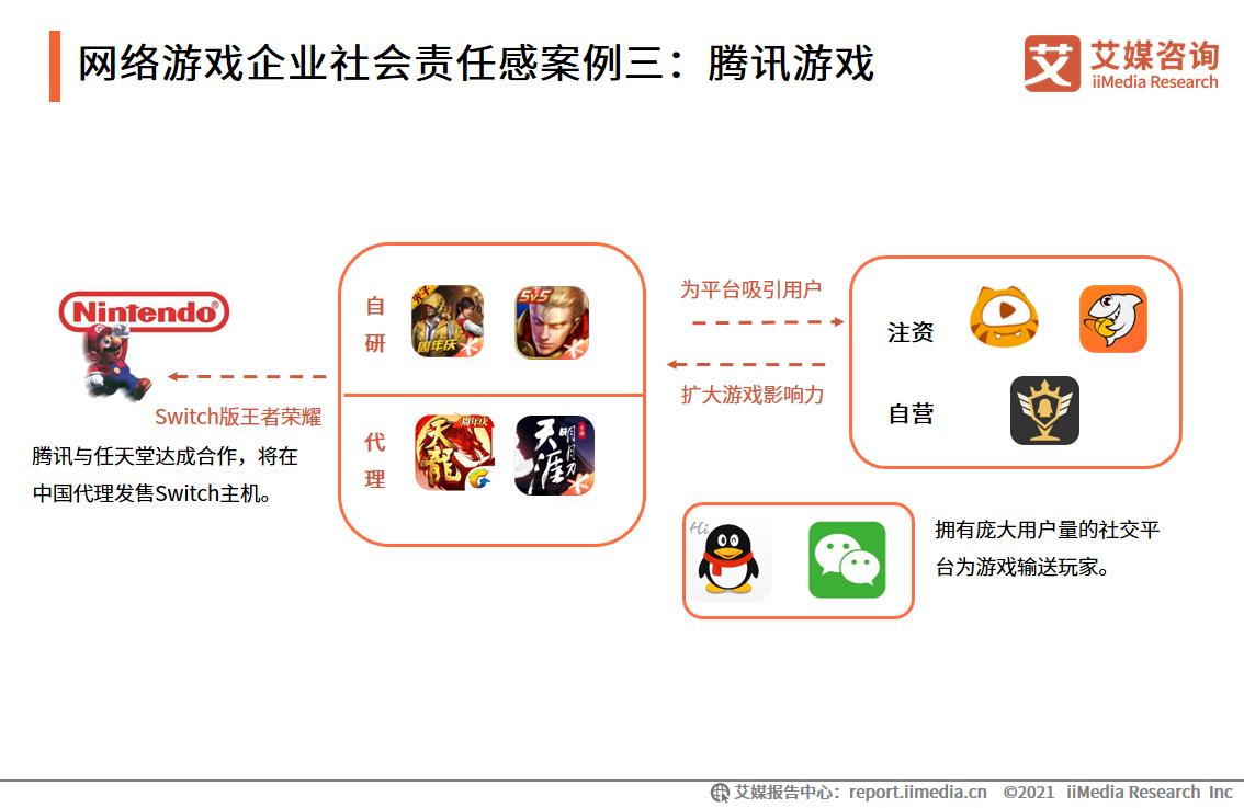 网络游戏企业社会责任感案例三:腾讯游戏