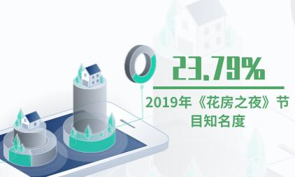 在线直播行业数据分析:2019年《花房之夜》节目知名度为23.79%