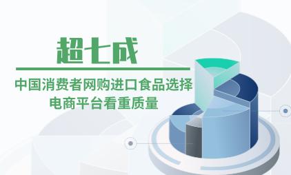 电商行业数据分析:超七成中国消费者网购进口食品选择电商平台看重质量