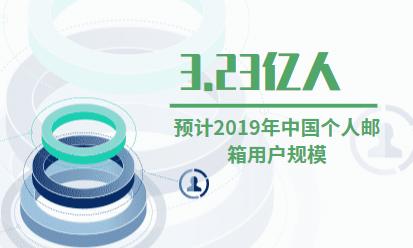 邮箱行业数据分析:预计2019年中国个人邮箱用户规模将达到3.23亿人