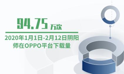游戏行业数据分析:2020年1月1日-2月12日阴阳师在OPPO平台下载量为94.75万次