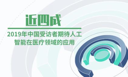 人工智能行业数据分析:2019年近四成中国受访者期待人工智能在医疗领域的应用