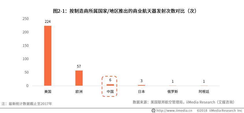 中国商业航天产业报告:民营企业表现出色,可持续商业闭环有待完善