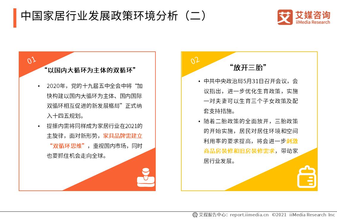 中国家居行业发展政策环境分析(二)