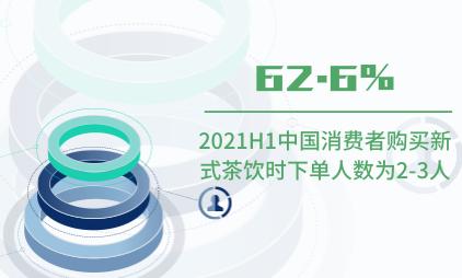 新式茶饮行业数据分析:2021H1中国62.6%消费者购买新式茶饮时下单人数为2-3人