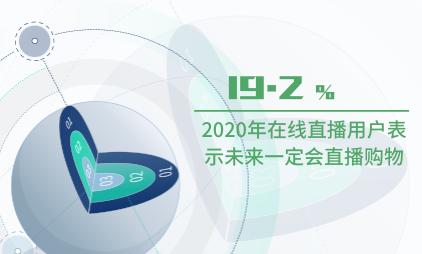 直播行业数据分析:2020年中国19.2%在线直播用户表示未来一定会直播购物