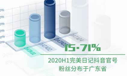 电商行业数据分析:2020H1完美日记抖音官号15.71%粉丝分布于广东省
